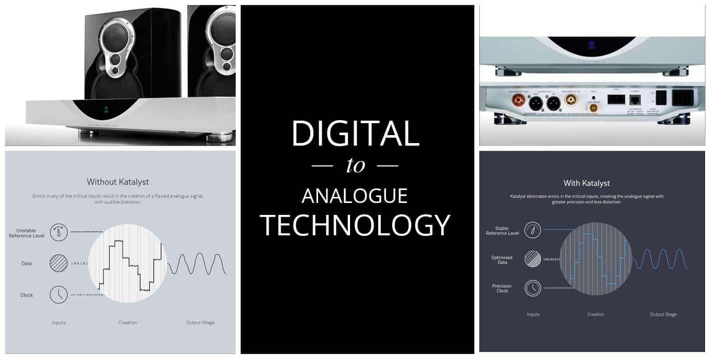 Katalyst: Digital to analogue technology