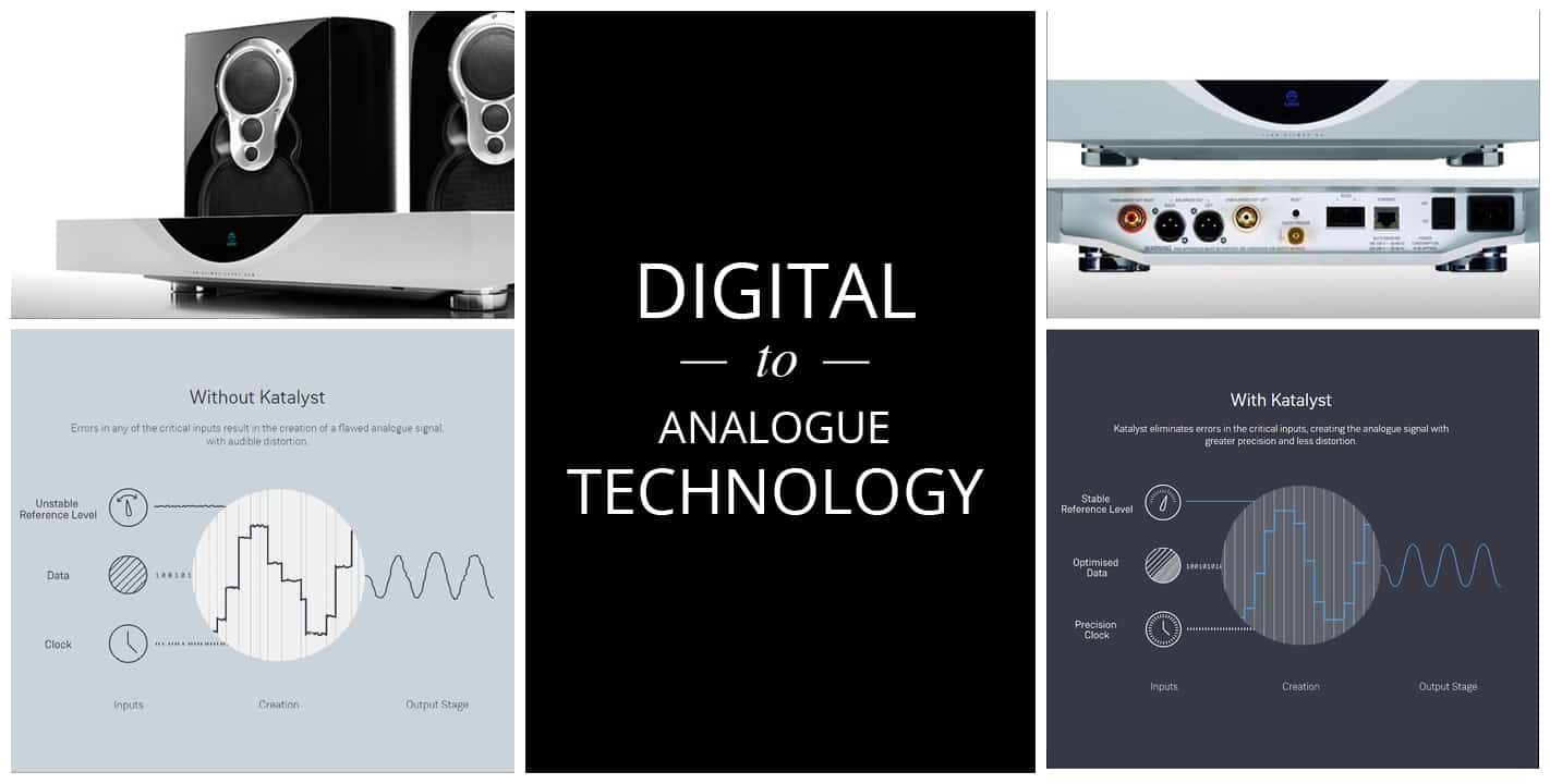 Katalyst: Digital to analogue technology